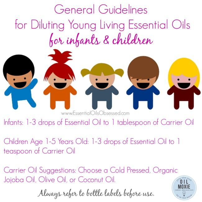 How to Dilute Essential Oils for Children and Adults.