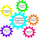 Global Citizenship is not an.