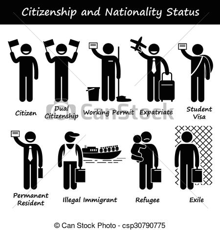 Vectors Illustration of Citizenship and Nationality.
