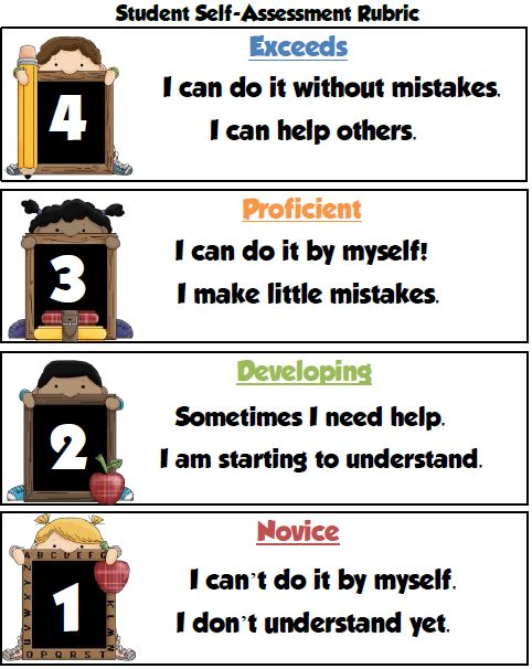 Student Understanding Themself Clipart.