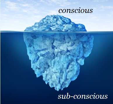 How to communicate with your subconscious mind and get what you.