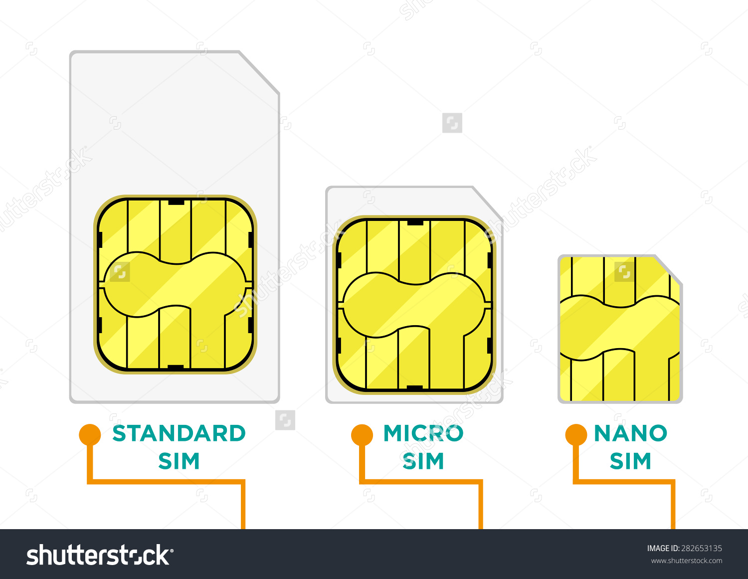 Sim Card Subscriber Identity Module Card Stock Vektor 282653135.