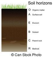 Subsoil Vector Clipart EPS Images. 27 Subsoil clip art vector.