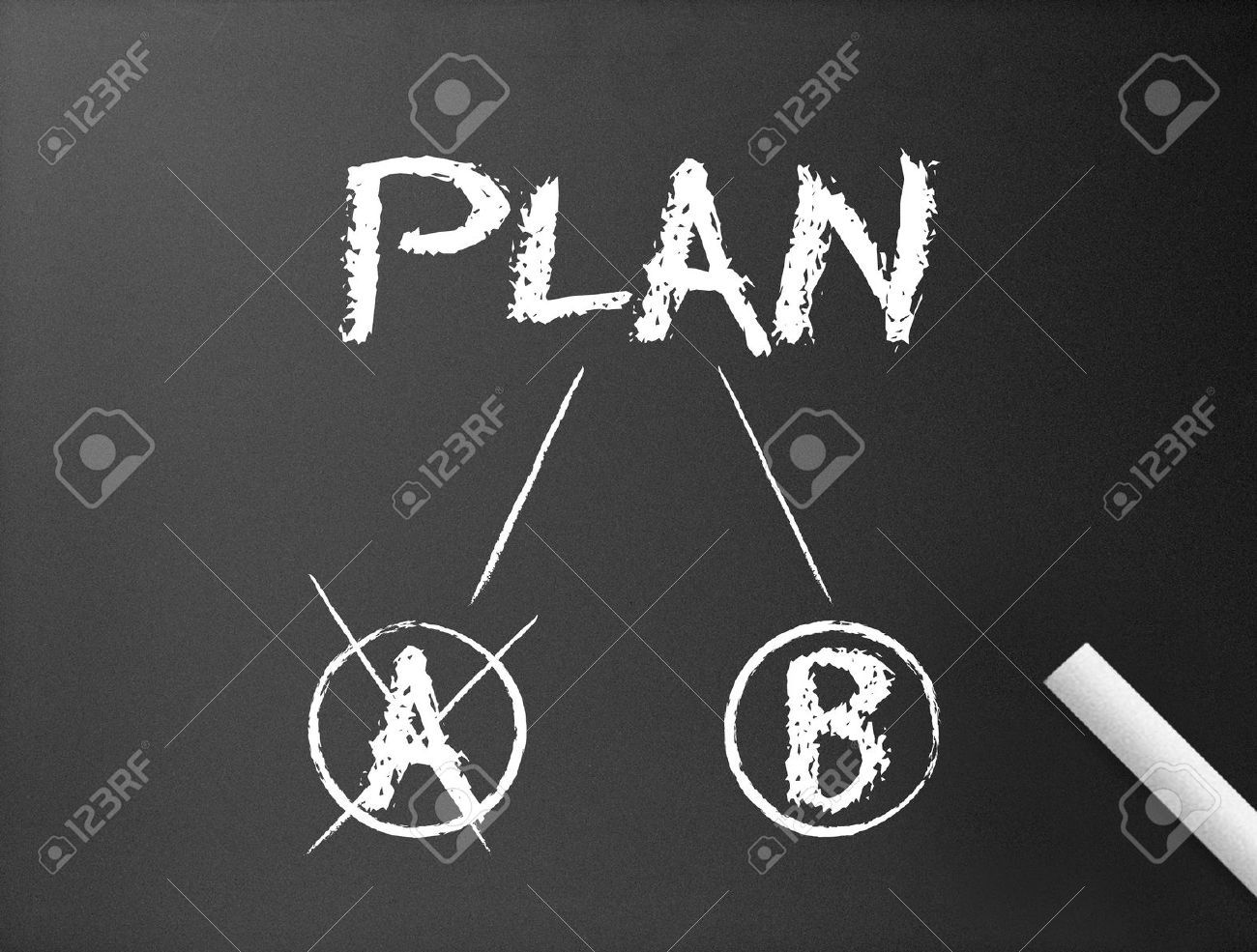 Dark Chalkboard With A Plan A & Plan B Illustration. Stock Photo.