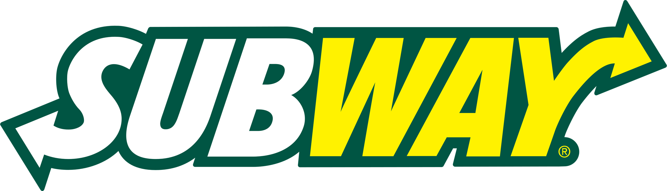 Meaning Subway logo and symbol.