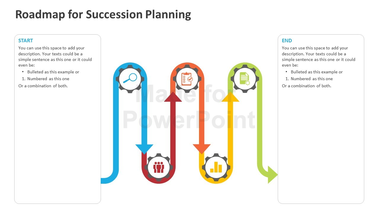 Succession Planning: Editable PowerPoint Template.