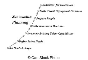 Succession planning Stock Illustrations. 10 Succession planning.