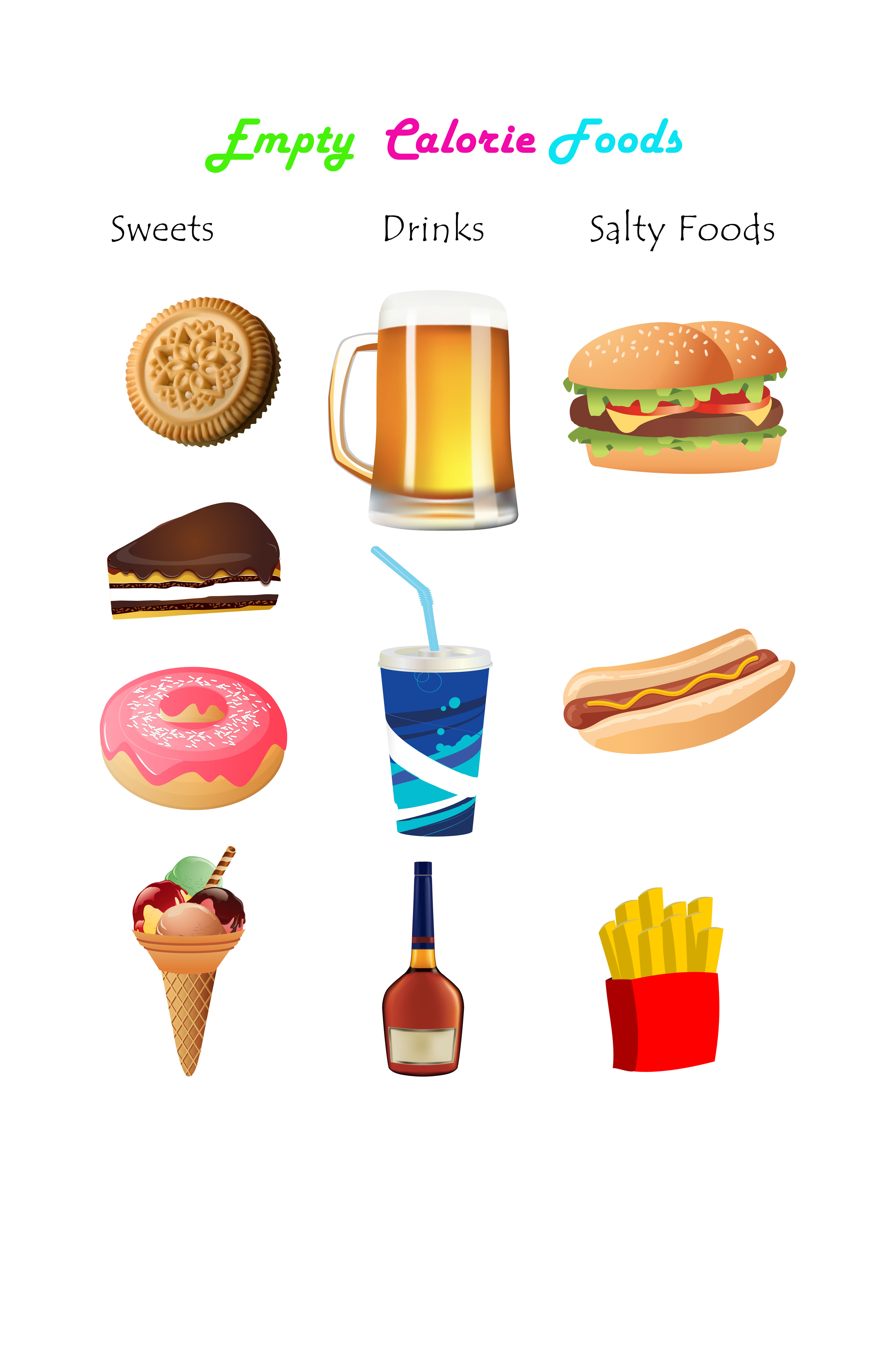 High Sugar And Fat Food Clipart.