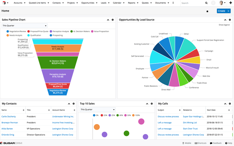 SugarCRM Review 2019: Features, Pricing & More.