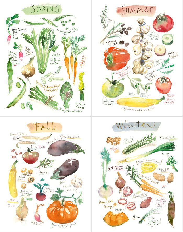 17 Best ideas about Four Seasons Art on Pinterest.