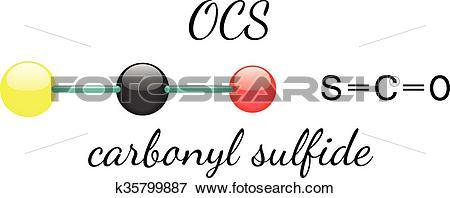 Clip Art of OCS carbonyl sulfide molecule k35799887.