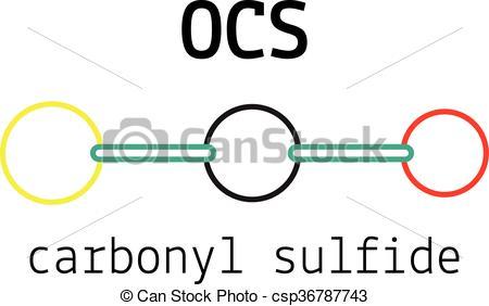 EPS Vector of OCS carbonyl sulfide molecule.