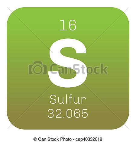 Clipart of Sulfur chemical element. Abundant non.