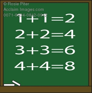 Clipart Illustration of a Chalkboard With Addition Equations.