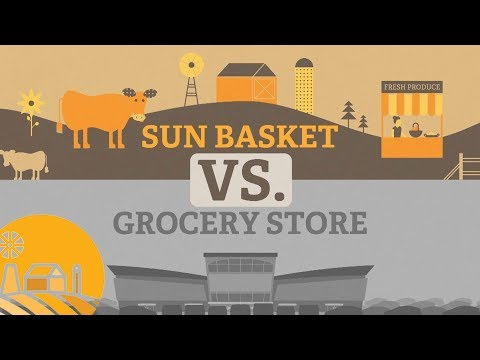 Sun Basket vs. the Grocery Store.