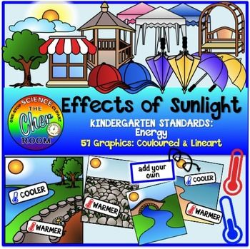 Warming Effects of Sun Clipart (Kindergarten Standards.