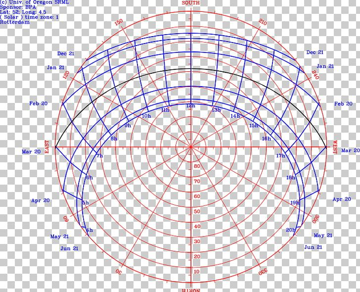 Sun Path Diagram Southern Hemisphere Information PNG.