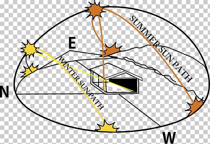 Australia Sun path Solar energy Solar power Solar Panels.