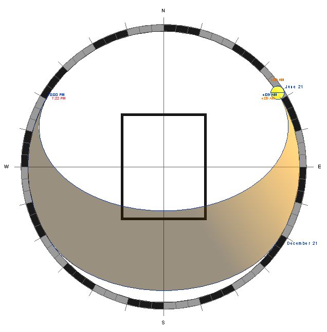 Stereographic Sun Path Diagram.