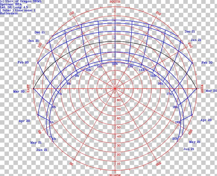 Sun Path Southern Hemisphere Diagram Solar Zenith Angle PNG.