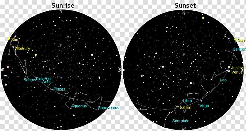 Sky Astronomical object Sunrise Planet Sunset, evening.