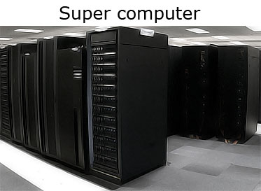 Saga Indiafastest Super Computer.