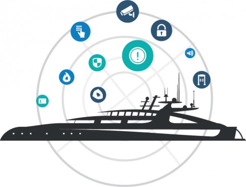 Advanced technology helps protect superyachts from dangers on the.