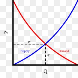Demand Curve PNG and Demand Curve Transparent Clipart Free.