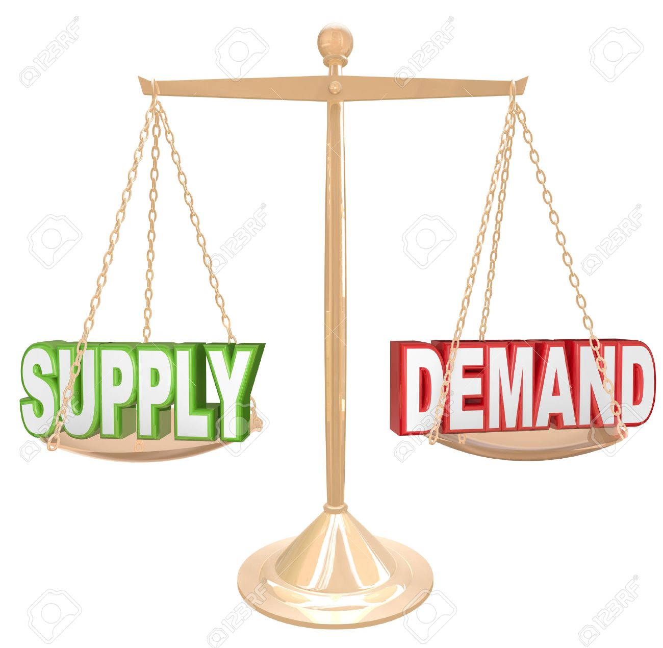Supply and demand clipart 3 » Clipart Station.