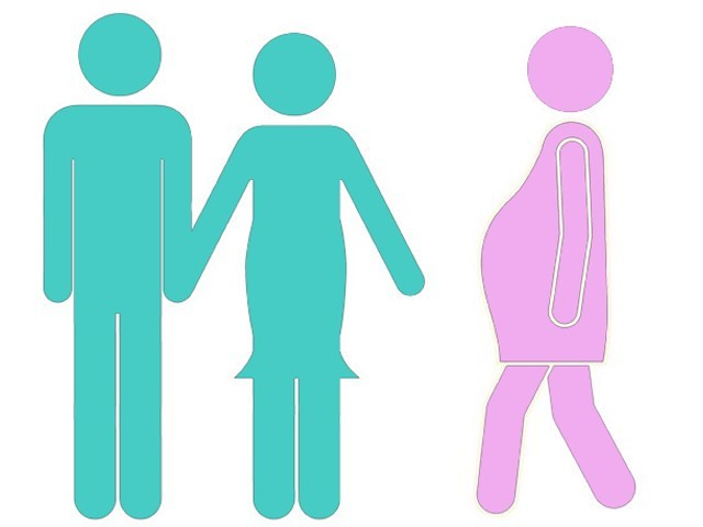 What are the rules of Surrogacy in Islam?.