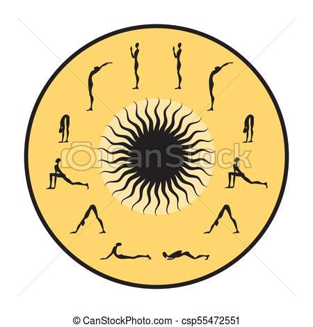 Surya Namaskar set, Salutation the Sun.