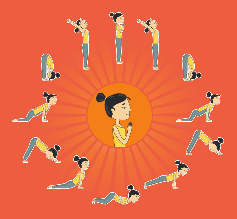 SURYA NAMASKAR : AN APP TO STAY FIT & HEALTHY ~ Learnnovators.