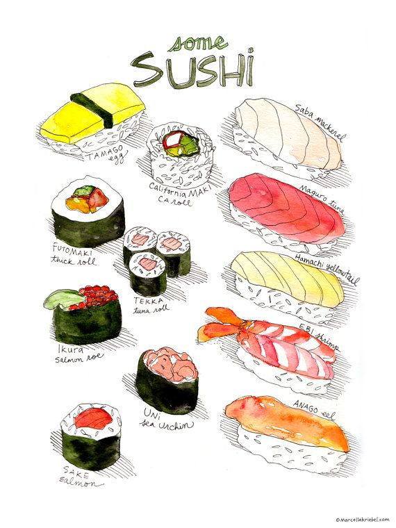 1000+ ideas about Sushi Meaning on Pinterest.
