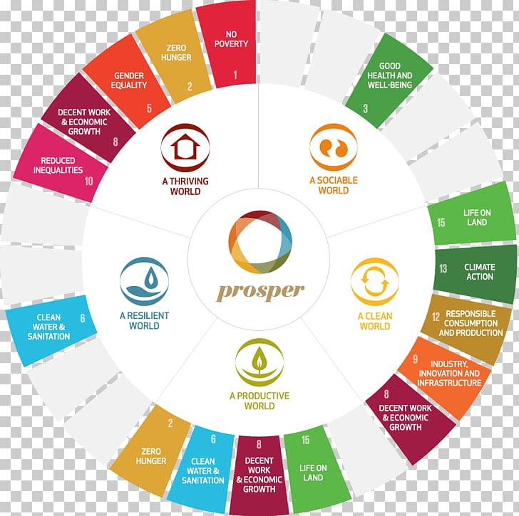 Sustainable Development Goals Sustainability Organization.