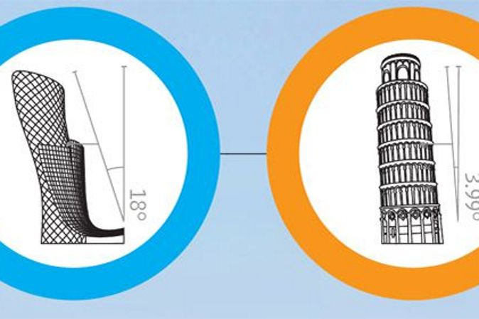 Leaning tower of UAE: The world's most tilted building.