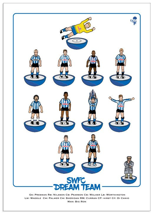 SWFC Subbuteo Dream Team.