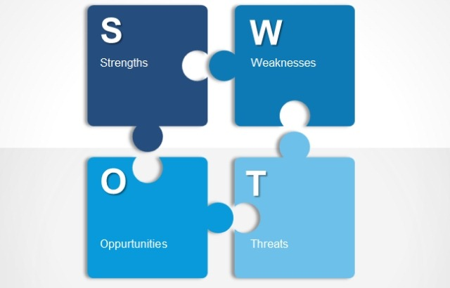 Best SWOT Analysis Templates For PowerPoint.
