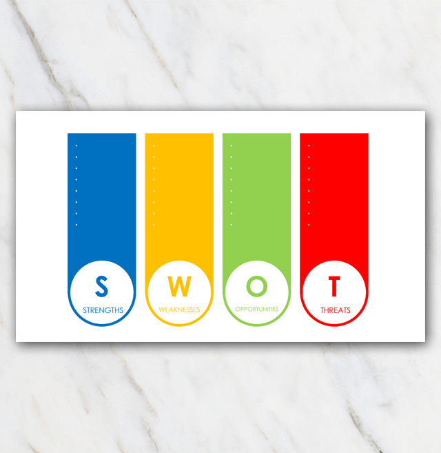 SWOT Analysis template in Powerpoint for FREE.