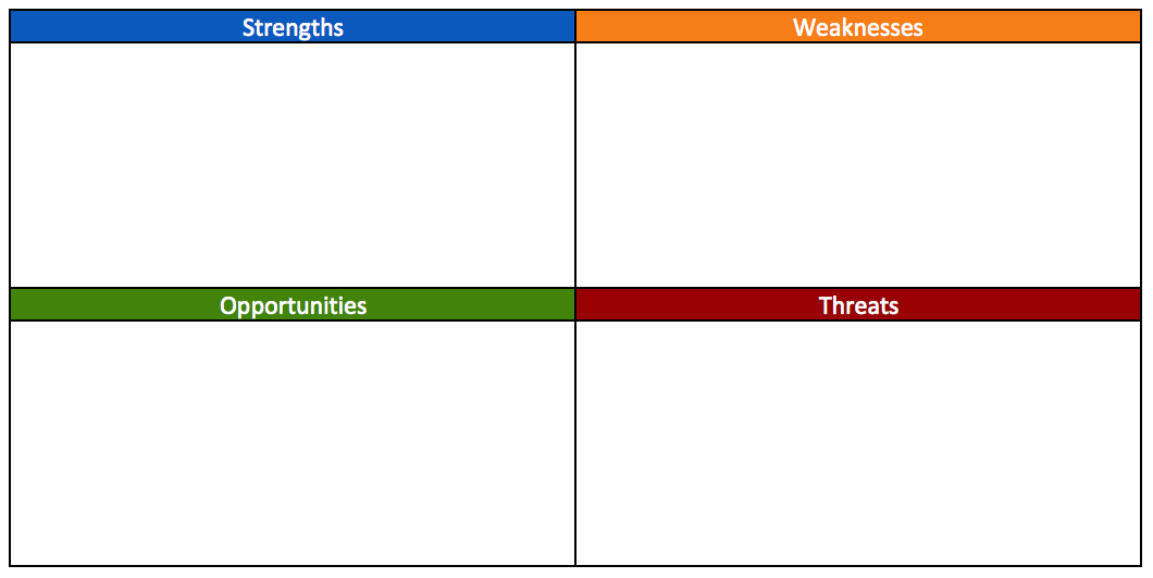 Free SWOT Analysis Templates.