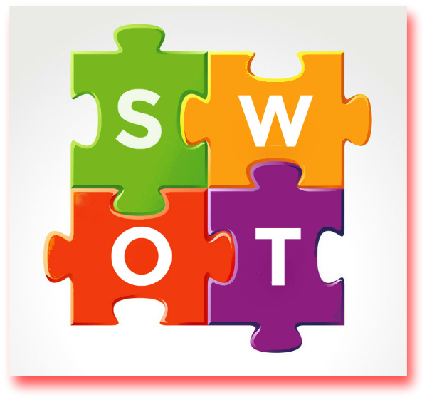 Why Your Business Needs a SWOT Analysis (and Free Templates.