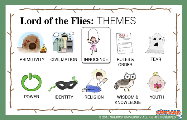 Lord of the Flies Theme of Innocence.