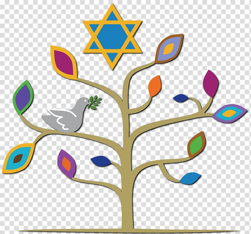 Messianic Judaism Jewish symbolism Messianism, Judaism.