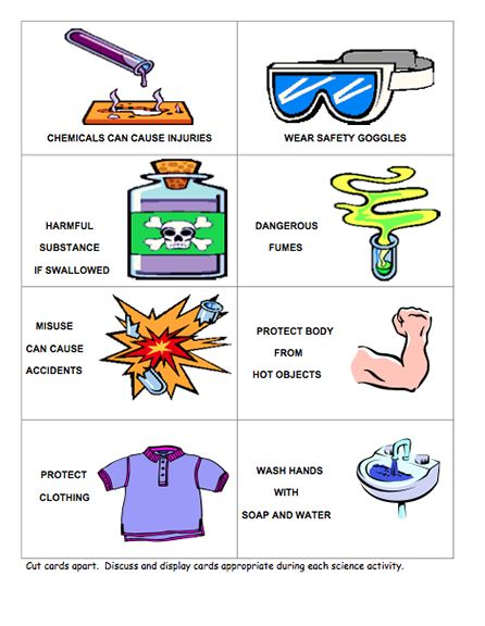 Educate Yourself With These Safety Symbols and Meanings.