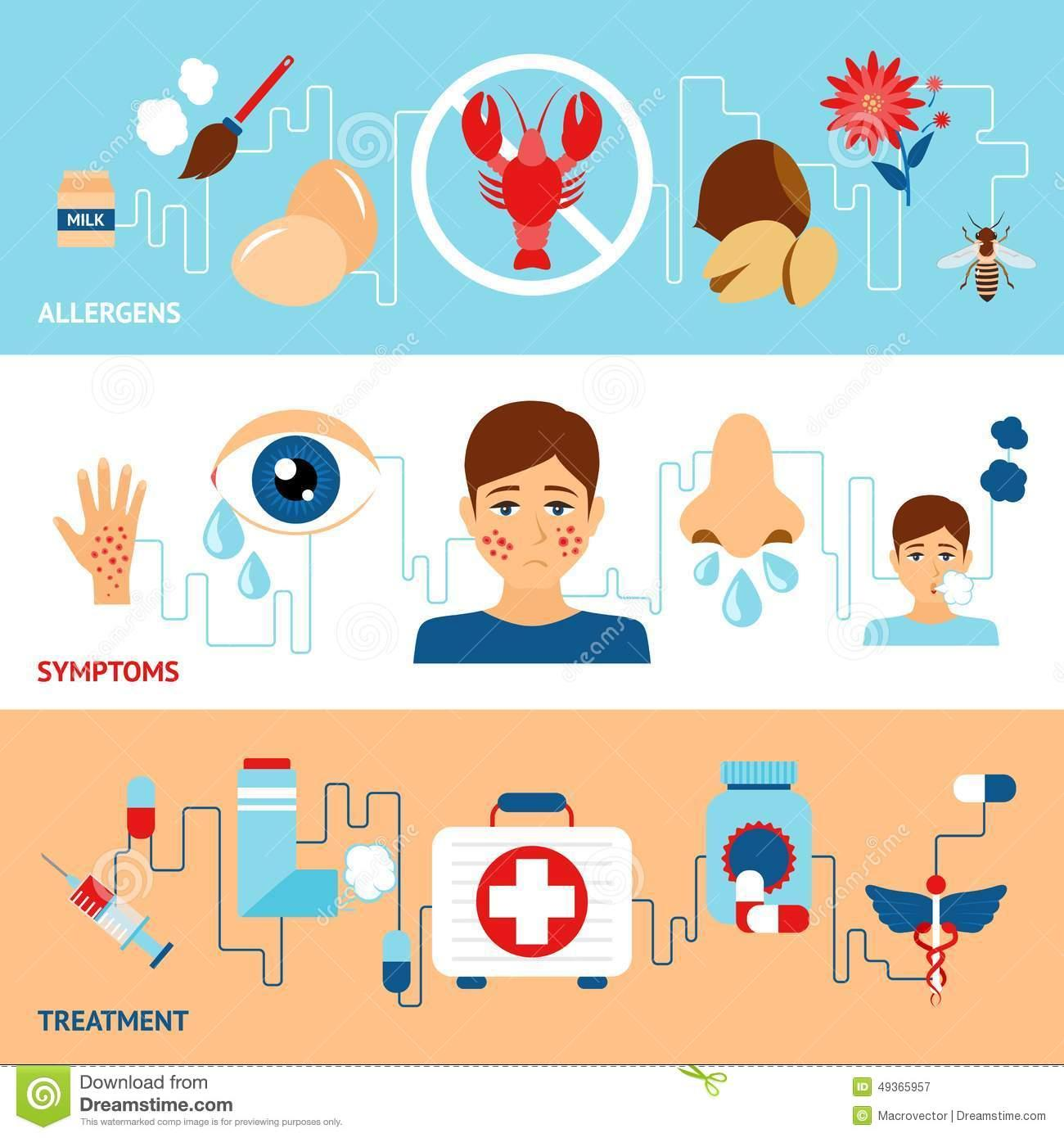 Allergy Symptoms Clipart.