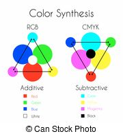 Vector Illustration of Color Mixing.