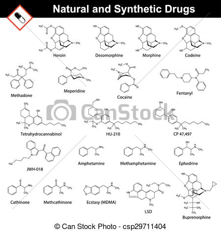 Vector Clipart of Main natural and synthetic drugs.