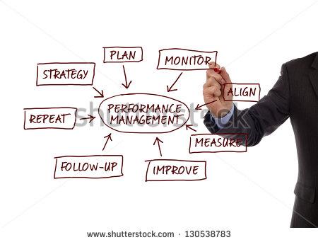Performance Management Stock Photos, Royalty.