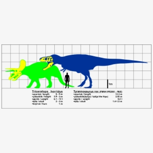 Theropod Png Clipart.