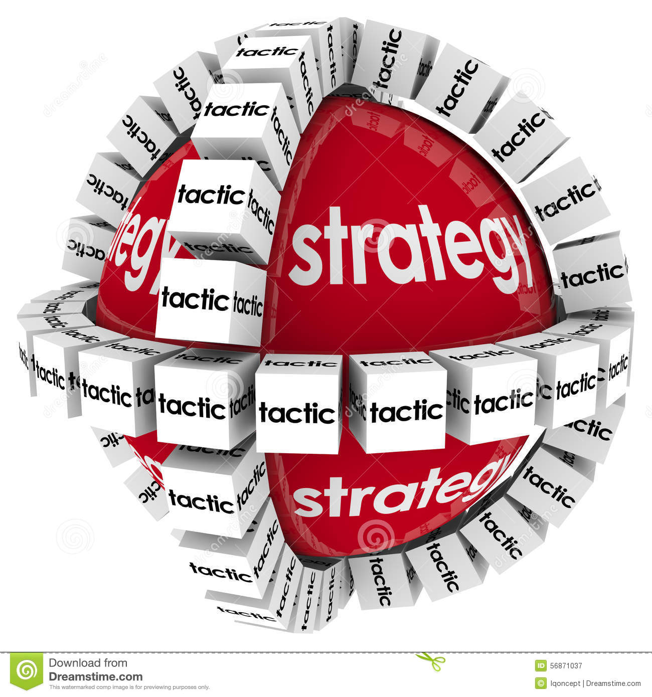 Strategy Tactics Process System Procedure Achive Mission Goal Su.