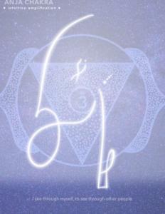 Customized Anja Talisman // Energy Activation Symbol: Intuition  Amplification.